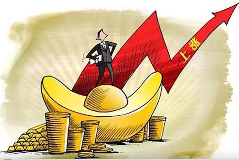 通货膨胀与利率对黄金