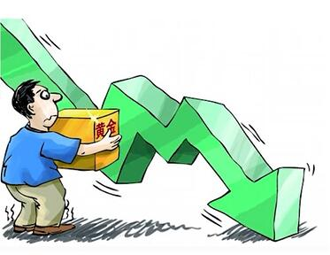 居民消费物价指数CPI