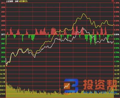对冲基金重新步入黄金市场 黄金恐面临进一步平仓风险