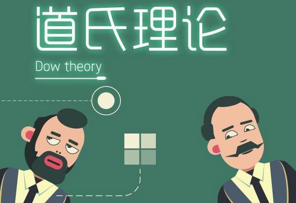 道氏理论对趋势的分析
